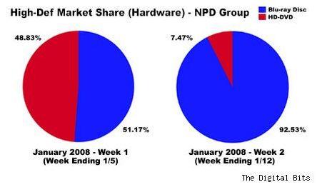market-share.jpg